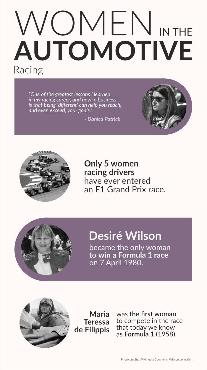 women in the automotive